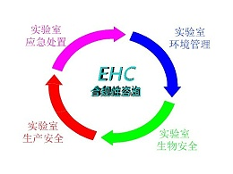 EHS合规性咨询服务